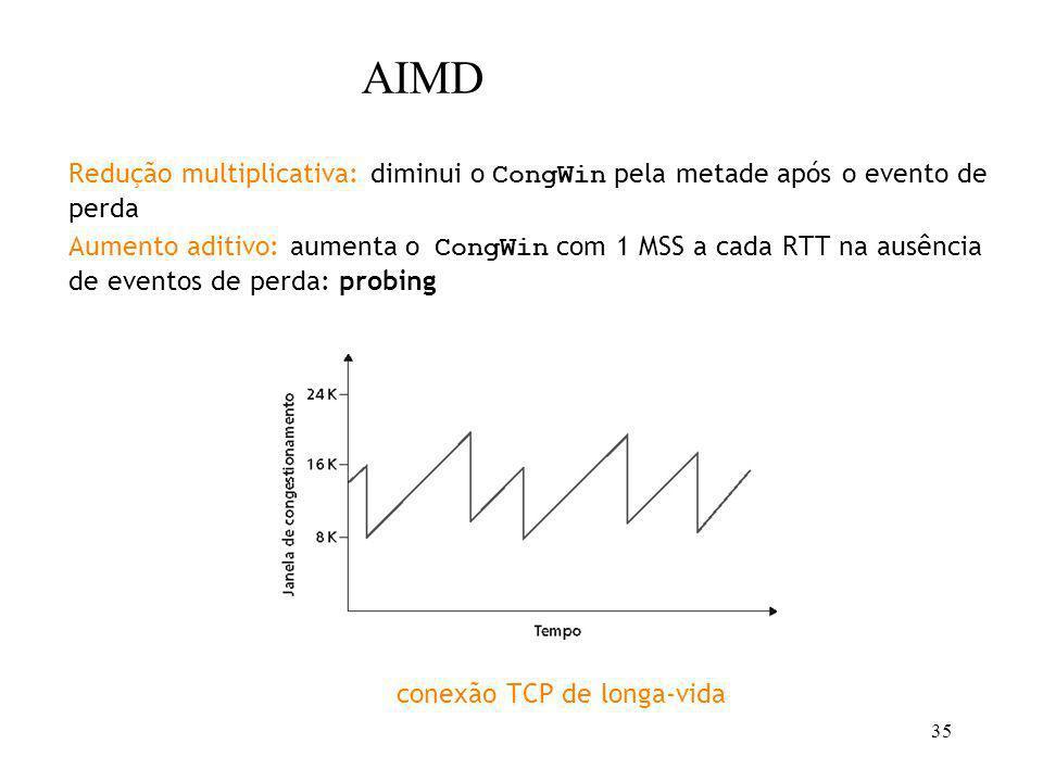 35 Redução multiplicativa: diminui o CongWin pela metade após o evento de perda Aumento aditivo: aumenta o CongWin com 1 MSS a cada RTT na ausência de