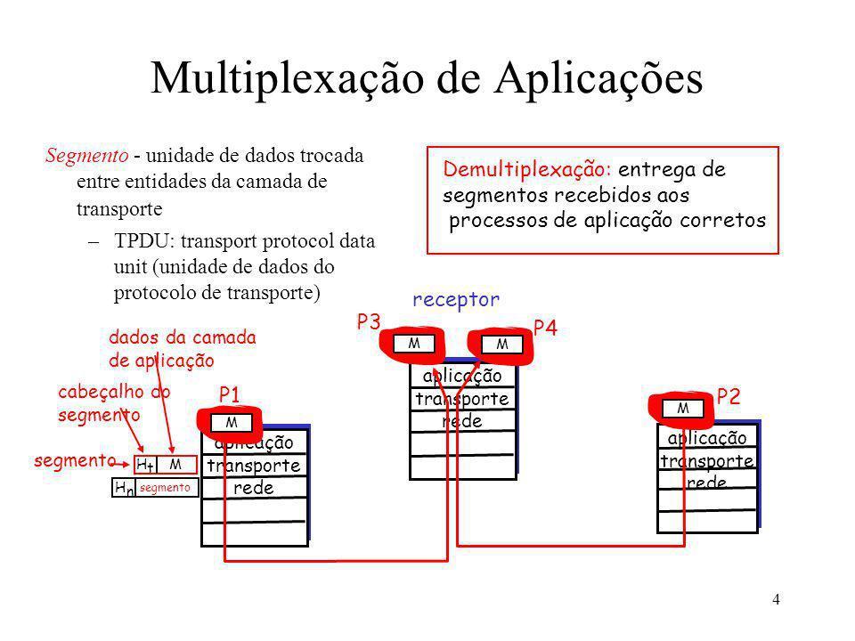 4 aplicação transporte rede M P2 aplicação transporte rede Multiplexação de Aplicações Segmento - unidade de dados trocada entre entidades da camada d