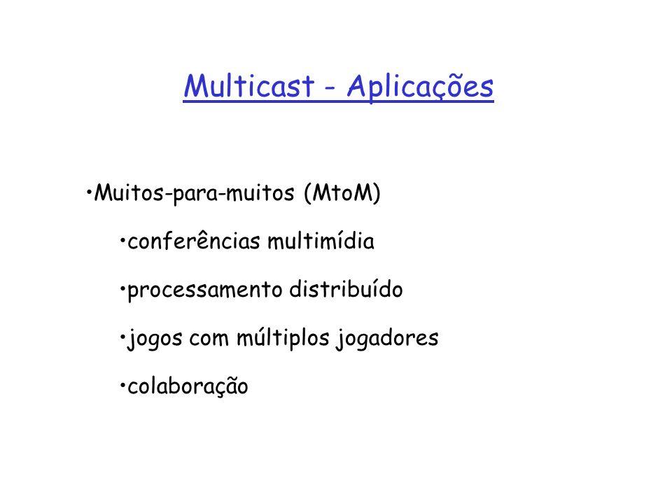 Multicast - Aplicações Muitos-para-muitos (MtoM) conferências multimídia processamento distribuído jogos com múltiplos jogadores colaboração