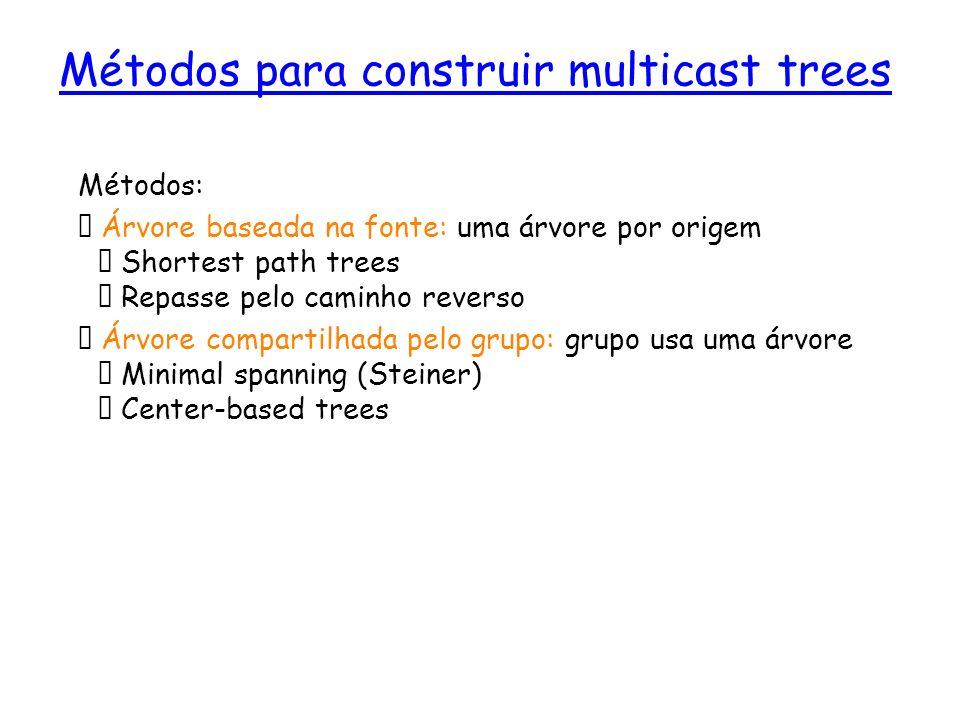 Métodos: Árvore baseada na fonte: uma árvore por origem Shortest path trees Repasse pelo caminho reverso Árvore compartilhada pelo grupo: grupo usa um