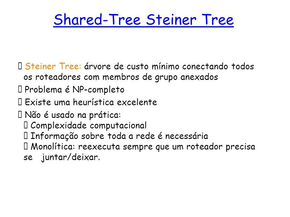 Steiner Tree: árvore de custo mínimo conectando todos os roteadores com membros de grupo anexados Problema é NP-completo Existe uma heurística excelen