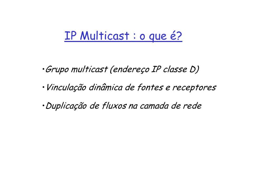 IP Multicast : o que é? Grupo multicast (endereço IP classe D) Vinculação dinâmica de fontes e receptores Duplicação de fluxos na camada de rede