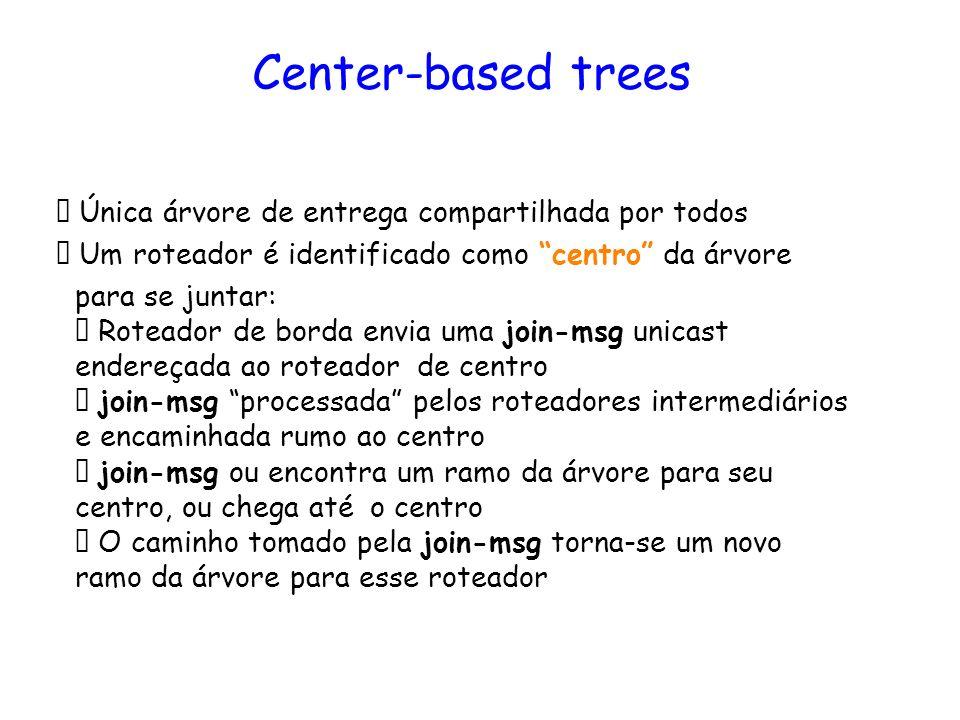 Única árvore de entrega compartilhada por todos Um roteador é identificado como centro da árvore para se juntar: Roteador de borda envia uma join-msg