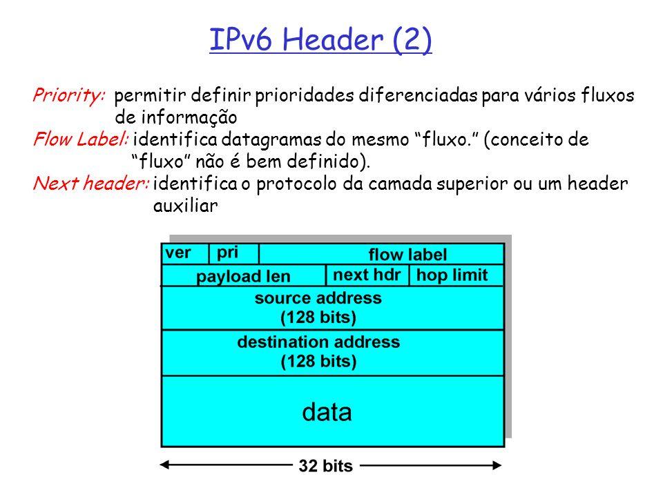 IPv6 Header (2) Priority: permitir definir prioridades diferenciadas para vários fluxos de informação Flow Label: identifica datagramas do mesmo fluxo