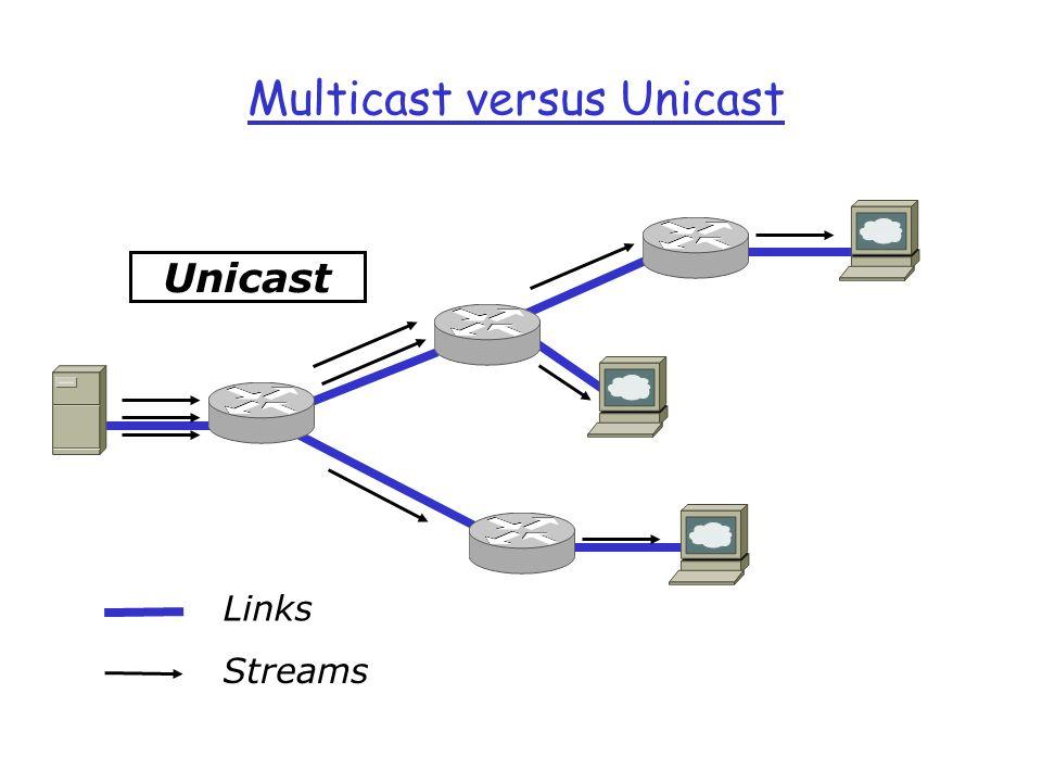Multicast versus Unicast Links Streams Unicast