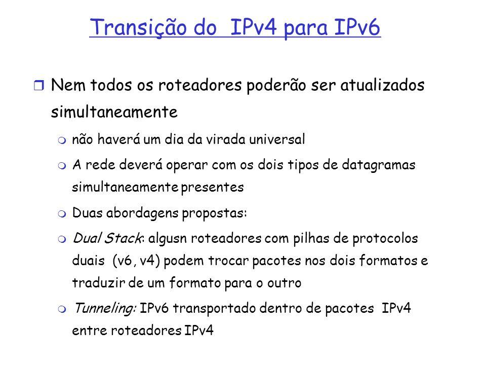 Transição do IPv4 para IPv6 Nem todos os roteadores poderão ser atualizados simultaneamente não haverá um dia da virada universal A rede deverá operar