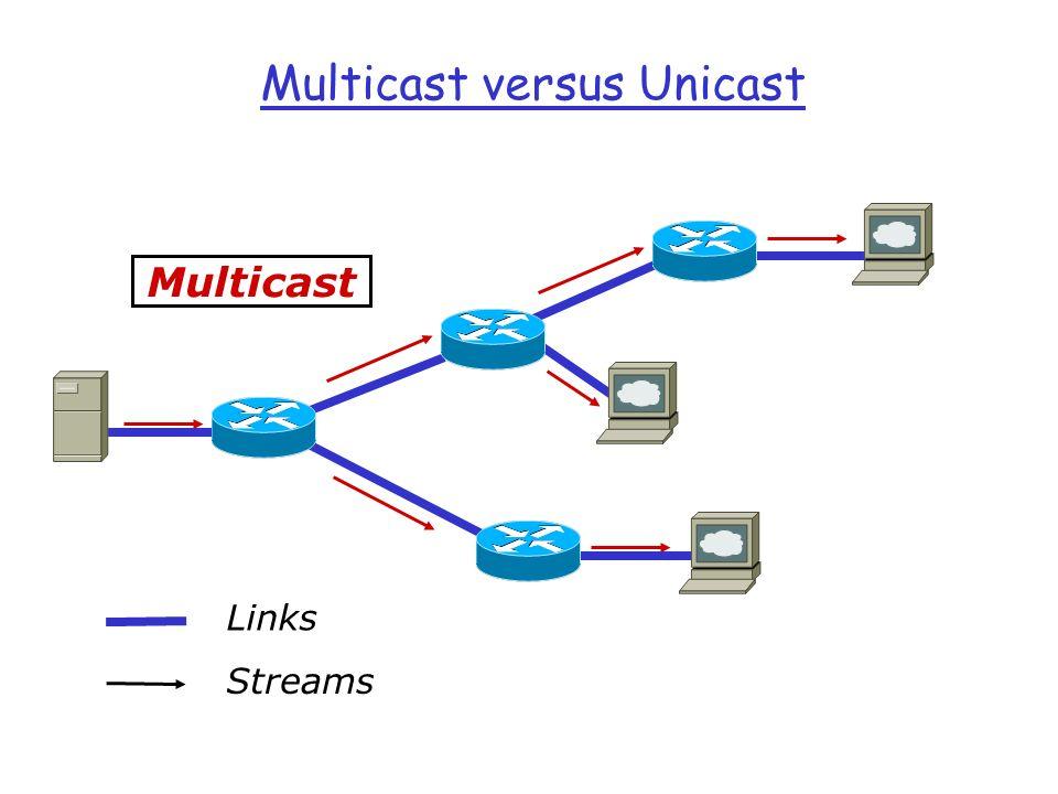 Multicast versus Unicast Links Streams Multicast