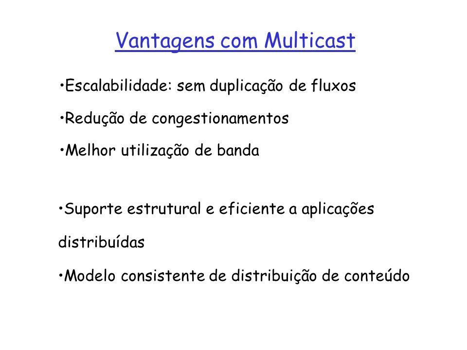 Vantagens com Multicast Escalabilidade: sem duplicação de fluxos Redução de congestionamentos Melhor utilização de banda Suporte estrutural e eficient