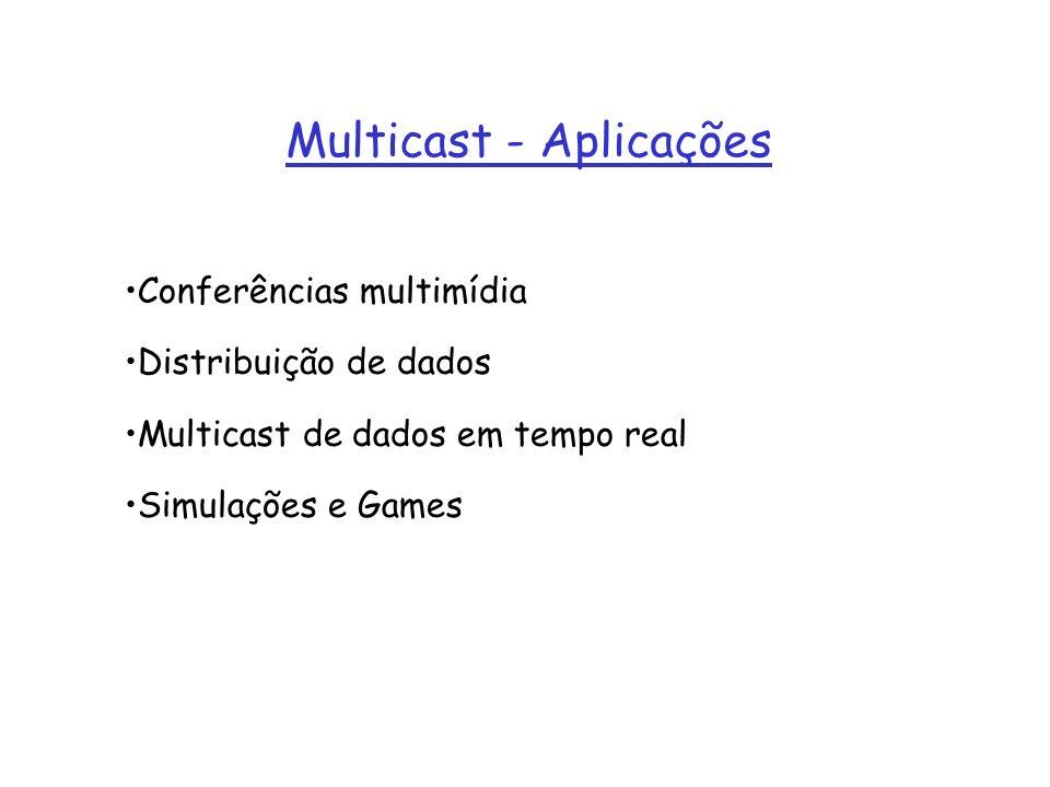 Multicast - Aplicações Conferências multimídia Distribuição de dados Multicast de dados em tempo real Simulações e Games