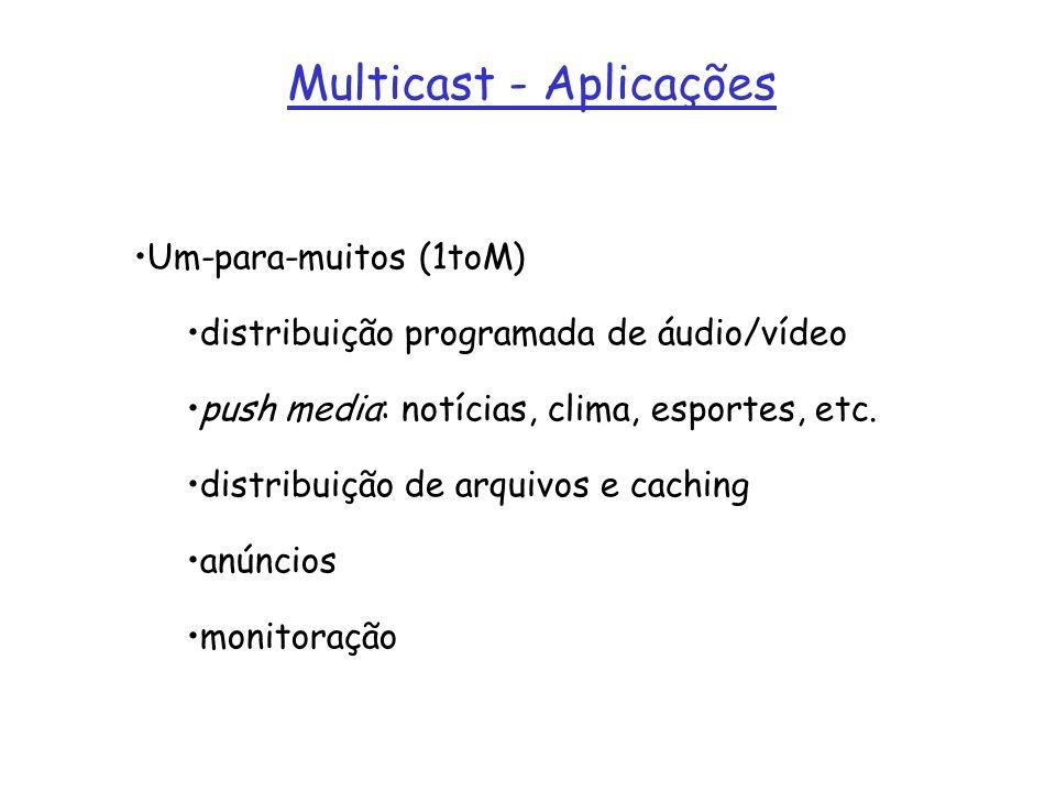 Multicast - Aplicações Um-para-muitos (1toM) distribuição programada de áudio/vídeo push media: notícias, clima, esportes, etc. distribuição de arquiv