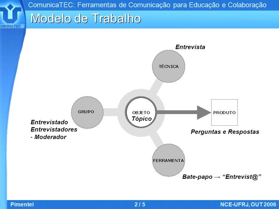 ComunicaTEC: Ferramentas de Comunicação para Educação e Colaboração Pimentel2 / 5NCE-UFRJ, OUT 2006 Modelo de Trabalho Entrevistado Entrevistadores -