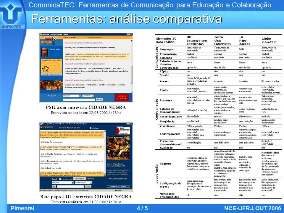 ComunicaTEC: Ferramentas de Comunicação para Educação e Colaboração Pimentel4 / 5NCE-UFRJ, OUT 2006 Ferramentas: análise comparativa PSIU.com entrevis