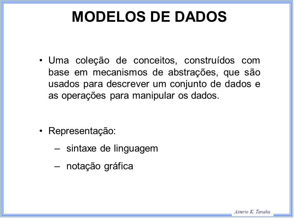 Asterio K. Tanaka MODELOS DE DADOS Uma coleção de conceitos, construídos com base em mecanismos de abstrações, que são usados para descrever um conjun