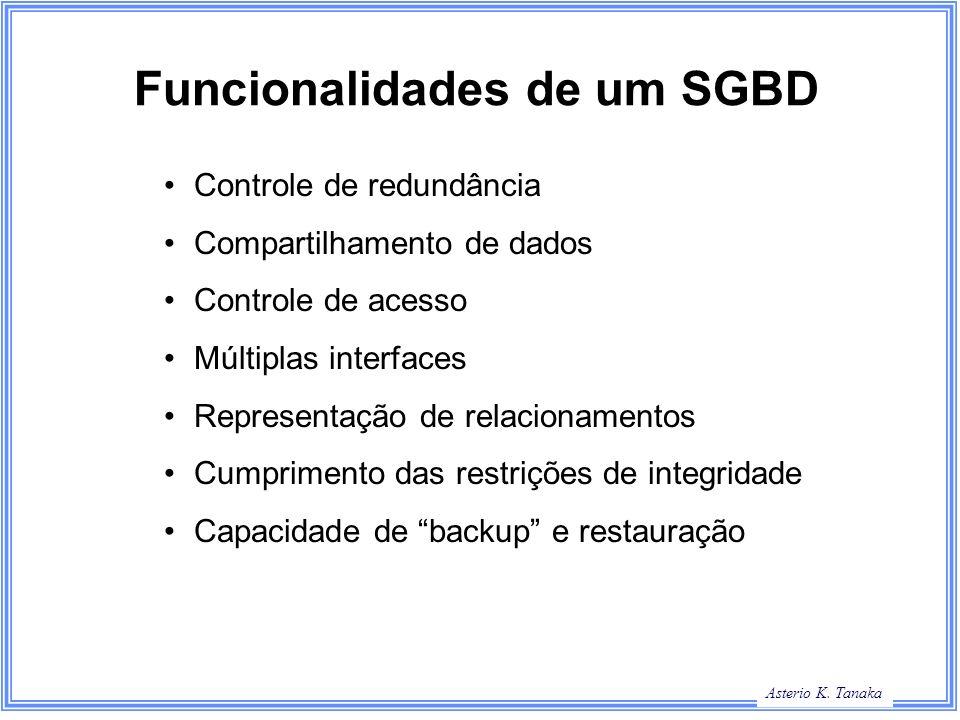 Asterio K. Tanaka Funcionalidades de um SGBD Controle de redundância Compartilhamento de dados Controle de acesso Múltiplas interfaces Representação d