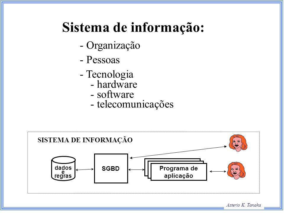 Asterio K. Tanaka Programa de aplicação de BD SGBD Programa de aplicação de BD Programa de aplicação dados e regras SISTEMA DE INFORMAÇÃO Sistema de i