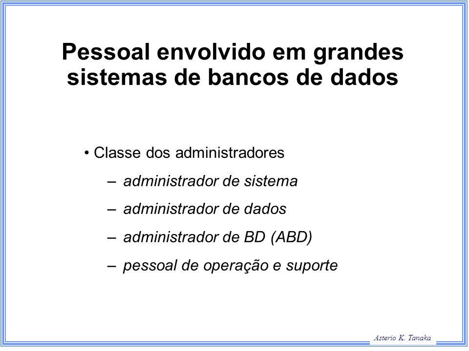 Asterio K. Tanaka Pessoal envolvido em grandes sistemas de bancos de dados Classe dos administradores –administrador de sistema –administrador de dado
