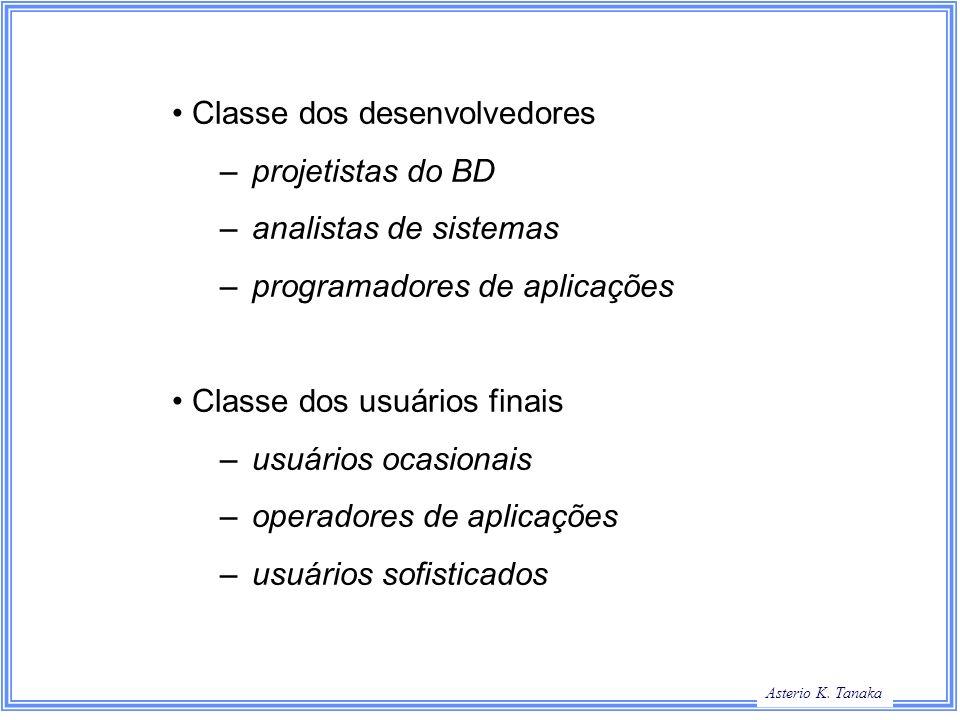 Asterio K. Tanaka Classe dos desenvolvedores –projetistas do BD –analistas de sistemas –programadores de aplicações Classe dos usuários finais –usuári
