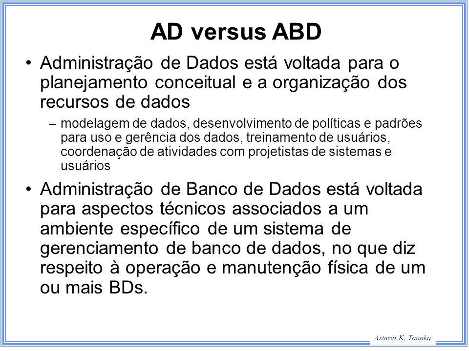 Asterio K. Tanaka AD versus ABD Administração de Dados está voltada para o planejamento conceitual e a organização dos recursos de dados –modelagem de