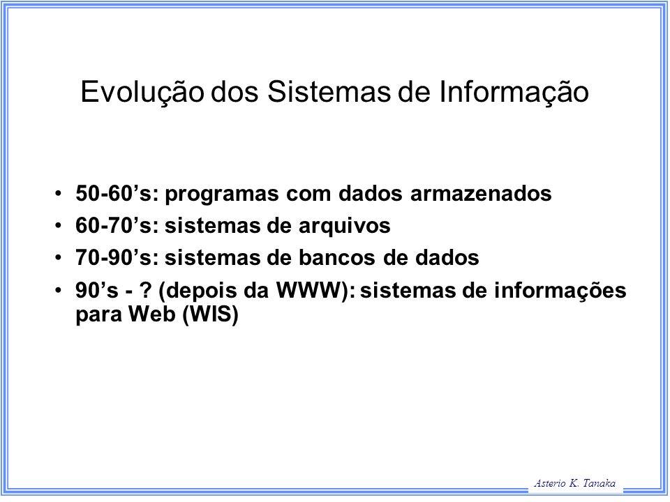 Asterio K. Tanaka Evolução dos Sistemas de Informação 50-60s: programas com dados armazenados 60-70s: sistemas de arquivos 70-90s: sistemas de bancos