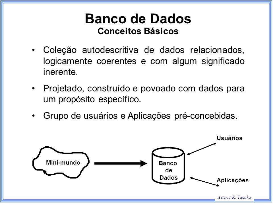 Asterio K. Tanaka Mini-mundo Banco de Dados Usuários Aplicações Coleção autodescritiva de dados relacionados, logicamente coerentes e com algum signif