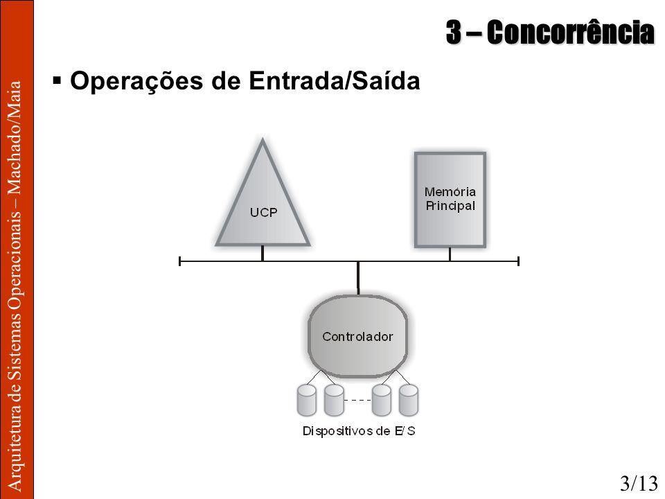 Arquitetura de Sistemas Operacionais – Machado/Maia 3 – Concorrência Operações de Entrada/Saída 3/13