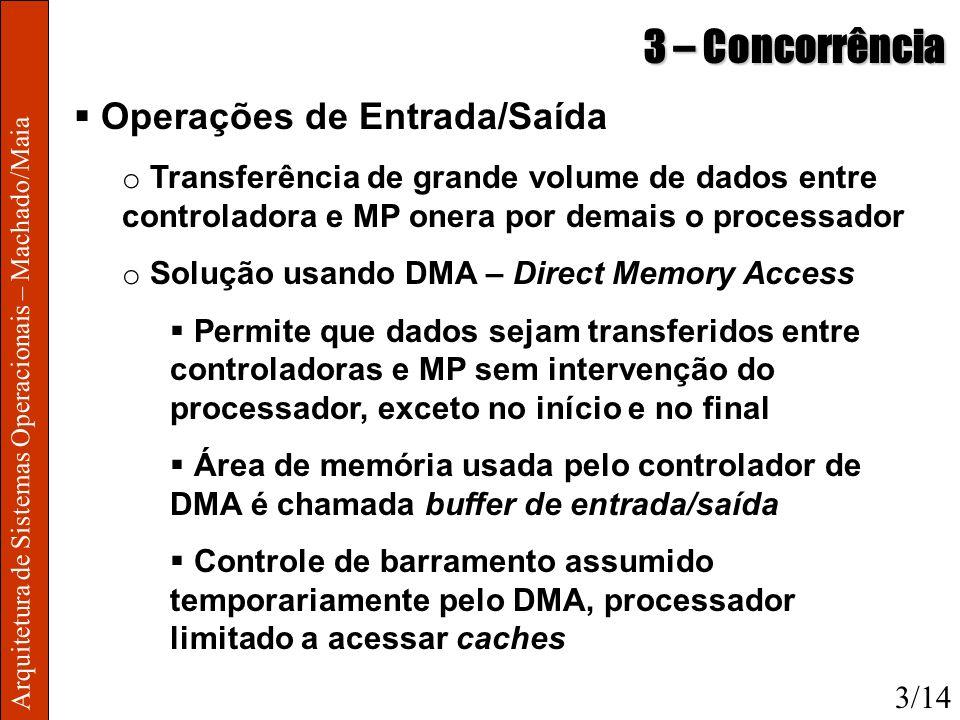 Arquitetura de Sistemas Operacionais – Machado/Maia 3 – Concorrência Operações de Entrada/Saída o Transferência de grande volume de dados entre contro