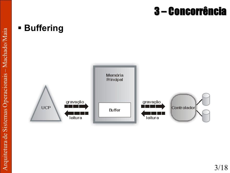 Arquitetura de Sistemas Operacionais – Machado/Maia 3 – Concorrência Buffering 3/18
