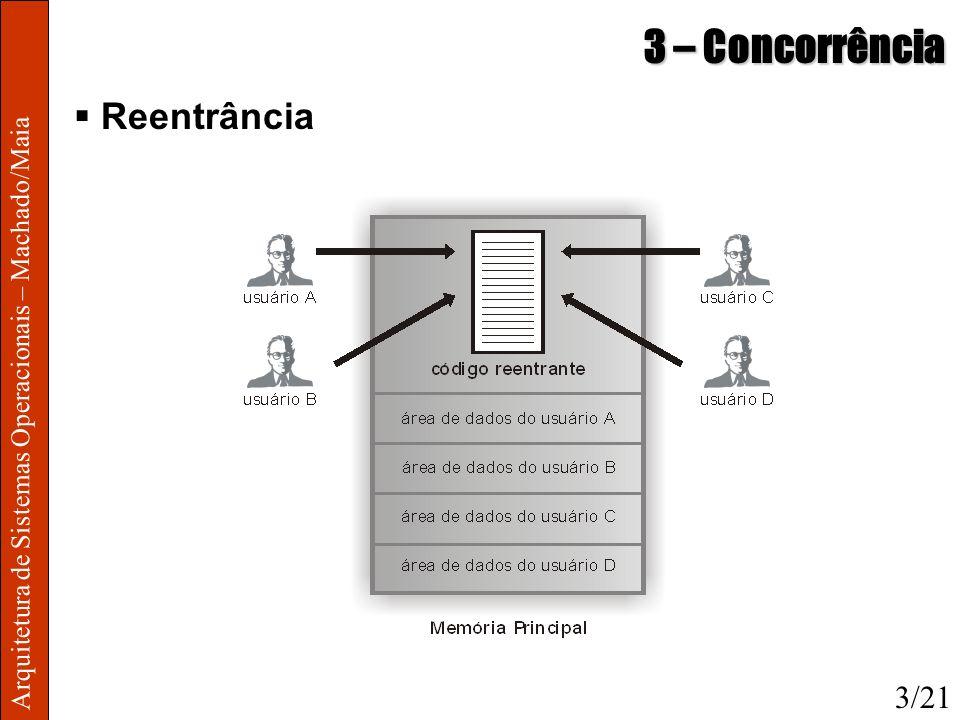 Arquitetura de Sistemas Operacionais – Machado/Maia 3 – Concorrência Reentrância 3/21