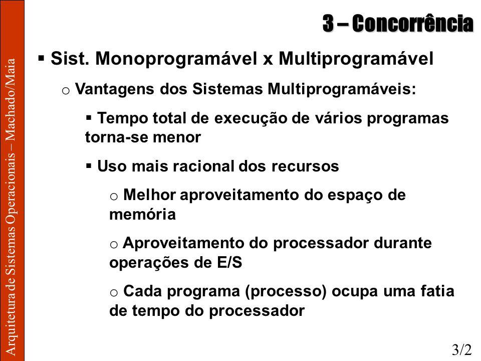 Arquitetura de Sistemas Operacionais – Machado/Maia 3 – Concorrência Sist. Monoprogramável x Multiprogramável o Vantagens dos Sistemas Multiprogramáve