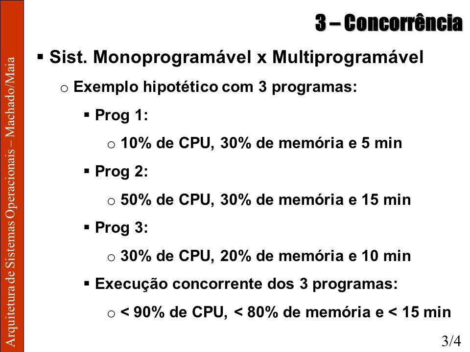 Arquitetura de Sistemas Operacionais – Machado/Maia 3 – Concorrência Sist. Monoprogramável x Multiprogramável o Exemplo hipotético com 3 programas: Pr