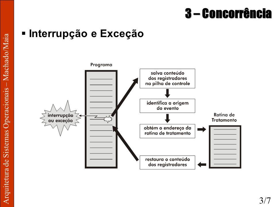 Arquitetura de Sistemas Operacionais – Machado/Maia 3 – Concorrência Interrupção e Exceção 3/7