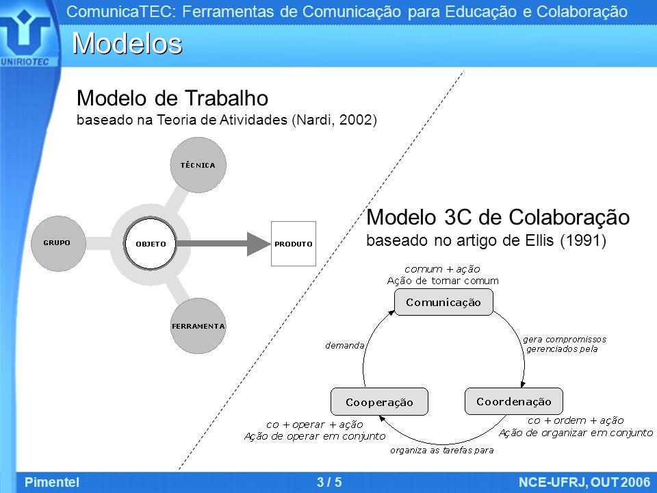 ComunicaTEC: Ferramentas de Comunicação para Educação e Colaboração Pimentel3 / 5NCE-UFRJ, OUT 2006 Modelos Modelo de Trabalho baseado na Teoria de Atividades (Nardi, 2002) Modelo 3C de Colaboração baseado no artigo de Ellis (1991)