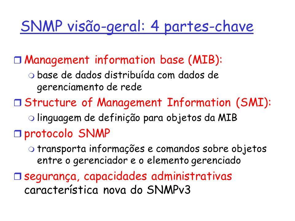 SNMP visão-geral: 4 partes-chave Management information base (MIB): base de dados distribuída com dados de gerenciamento de rede Structure of Management Information (SMI): linguagem de definição para objetos da MIB protocolo SNMP transporta informações e comandos sobre objetos entre o gerenciador e o elemento gerenciado segurança, capacidades administrativas característica nova do SNMPv3