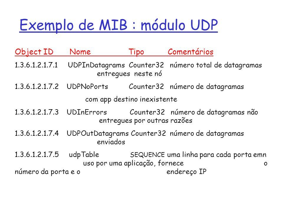 Exemplo de MIB : módulo UDP Object ID Nome Tipo Comentários 1.3.6.1.2.1.7.1 UDPInDatagrams Counter32 número total de datagramas entregues neste nó 1.3.6.1.2.1.7.2 UDPNoPorts Counter32 número de datagramas com app destino inexistente 1.3.6.1.2.1.7.3 UDInErrors Counter32 número de datagramas não entregues por outras razões 1.3.6.1.2.1.7.4 UDPOutDatagrams Counter32 número de datagramas enviados 1.3.6.1.2.1.7.5 udpTable SEQUENCE uma linha para cada porta emn uso por uma aplicação, fornece o número da porta e o endereço IP