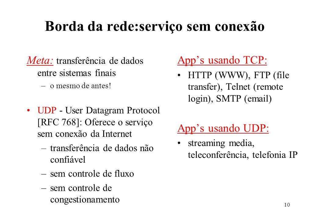 10 Borda da rede:serviço sem conexão Meta: transferência de dados entre sistemas finais –o mesmo de antes! UDP - User Datagram Protocol [RFC 768]: Ofe