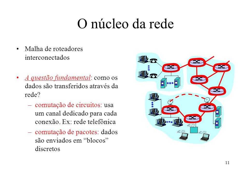 11 O núcleo da rede Malha de roteadores interconectados A questão fundamental: como os dados são transferidos através da rede? –comutação de circuitos