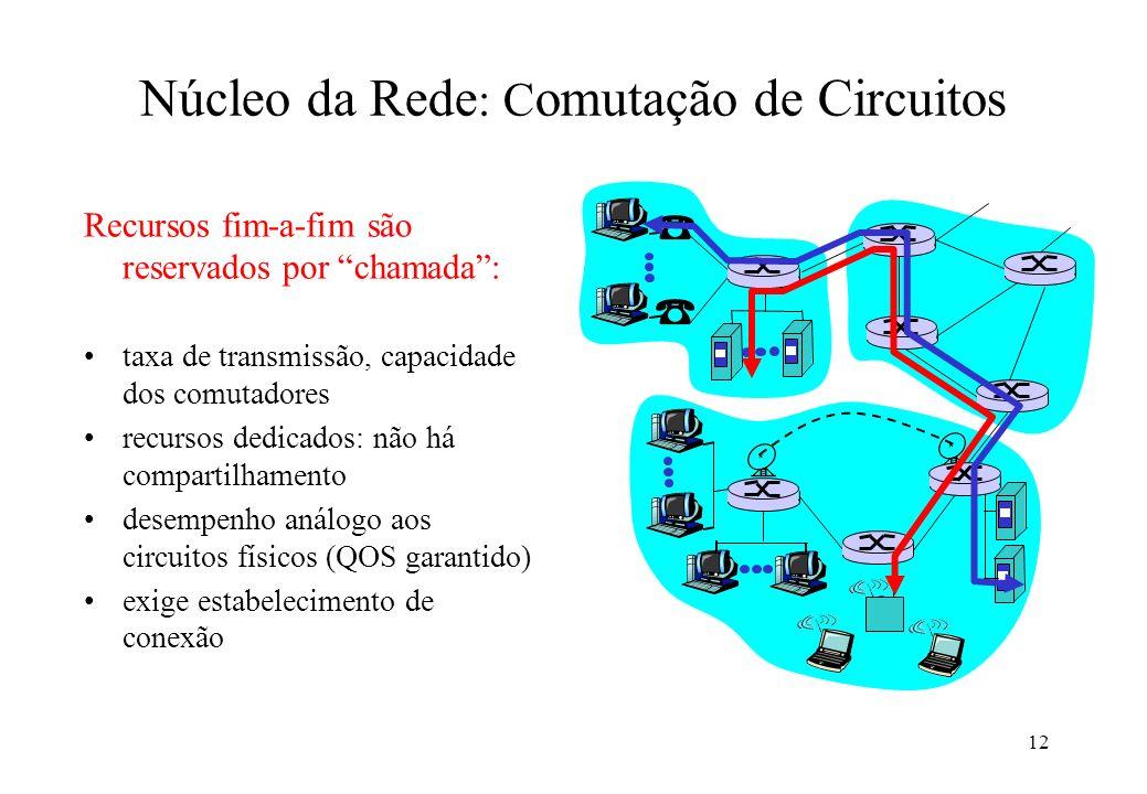 12 Núcleo da Rede : C omutação de Circuitos Recursos fim-a-fim são reservados por chamada: taxa de transmissão, capacidade dos comutadores recursos de