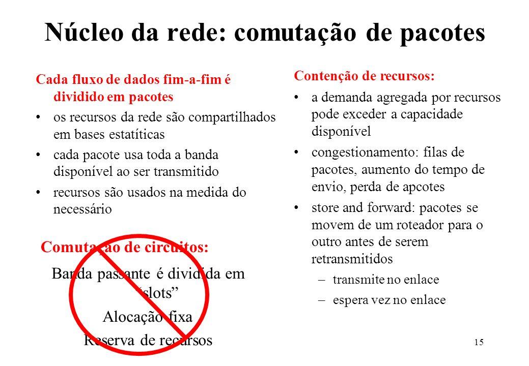 15 Núcleo da rede: comutação de pacotes Cada fluxo de dados fim-a-fim é dividido em pacotes os recursos da rede são compartilhados em bases estatítica