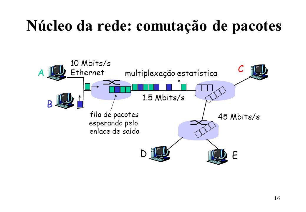 16 A B C 10 Mbits/s Ethernet 1.5 Mbits/s 45 Mbits/s D E multiplexação estatística fila de pacotes esperando pelo enlace de saída Núcleo da rede: comut