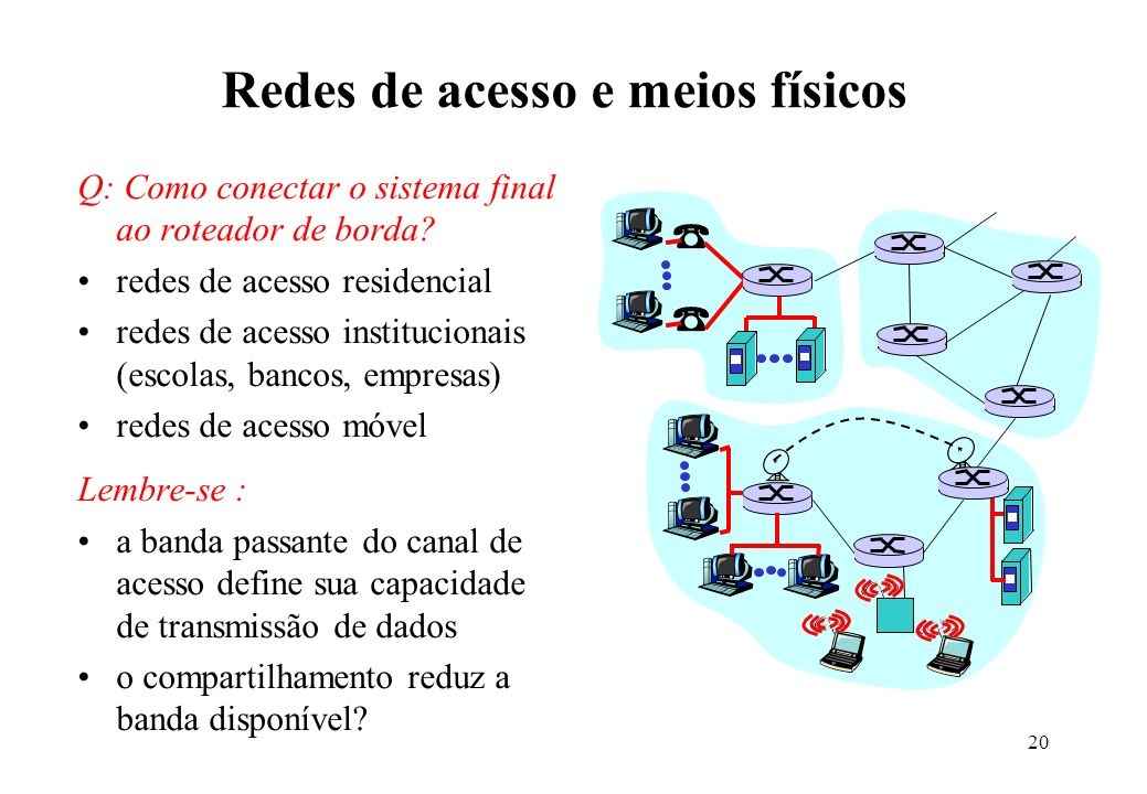 20 Redes de acesso e meios físicos Q: Como conectar o sistema final ao roteador de borda? redes de acesso residencial redes de acesso institucionais (