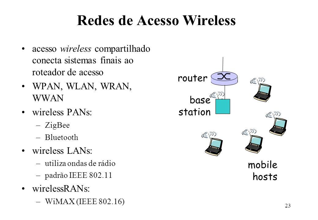 23 Redes de Acesso Wireless acesso wireless compartilhado conecta sistemas finais ao roteador de acesso WPAN, WLAN, WRAN, WWAN wireless PANs: –ZigBee