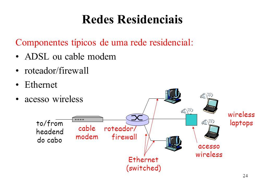 24 Redes Residenciais Componentes típicos de uma rede residencial: ADSL ou cable modem roteador/firewall Ethernet acesso wireless acesso wireless lapt