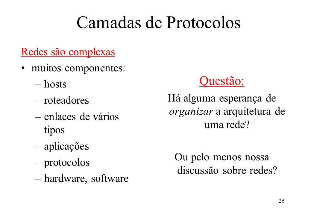 26 Camadas de Protocolos Redes são complexas muitos componentes: –hosts –roteadores –enlaces de vários tipos –aplicações –protocolos –hardware, softwa