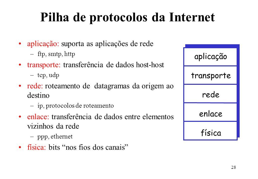 28 Pilha de protocolos da Internet aplicação: suporta as aplicações de rede –ftp, smtp, http transporte: transferência de dados host-host –tcp, udp re