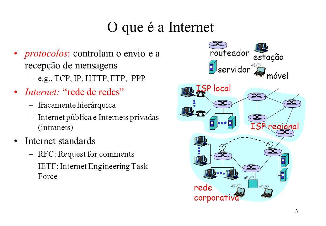 3 O que é a Internet protocolos: controlam o envio e a recepção de mensagens –e.g., TCP, IP, HTTP, FTP, PPP Internet: rede de redes –fracamente hierár