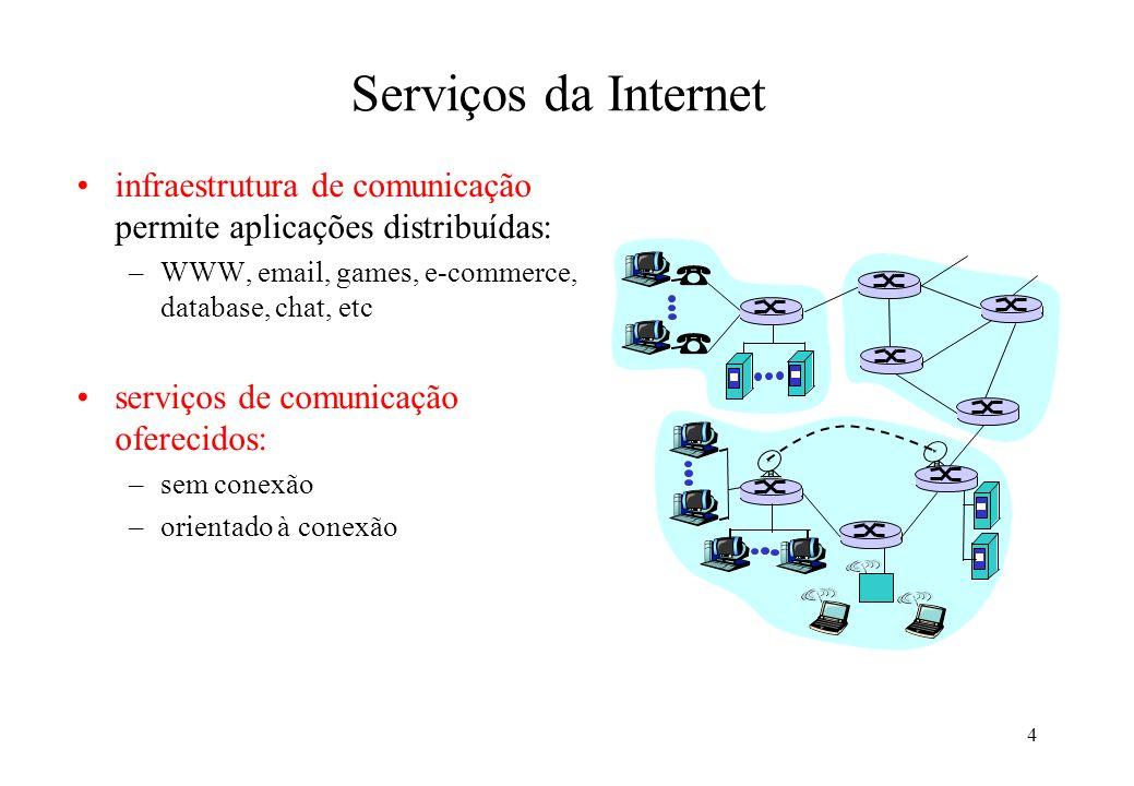 4 Serviços da Internet infraestrutura de comunicação permite aplicações distribuídas: –WWW, email, games, e-commerce, database, chat, etc serviços de