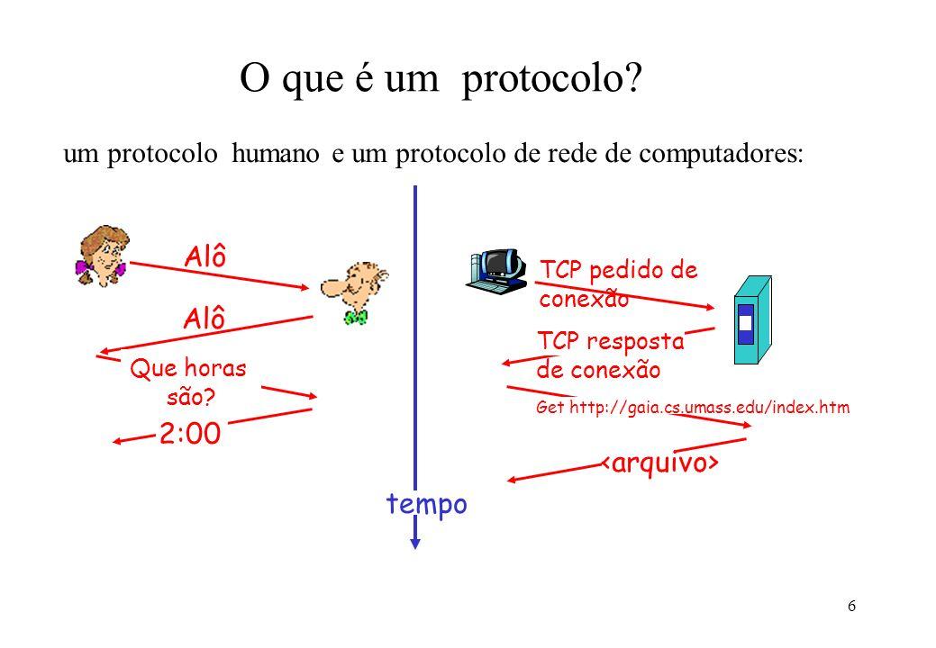 6 um protocolo humano e um protocolo de rede de computadores: Alô Que horas são? 2:00 TCP pedido de conexão TCP resposta de conexão Get http://gaia.cs