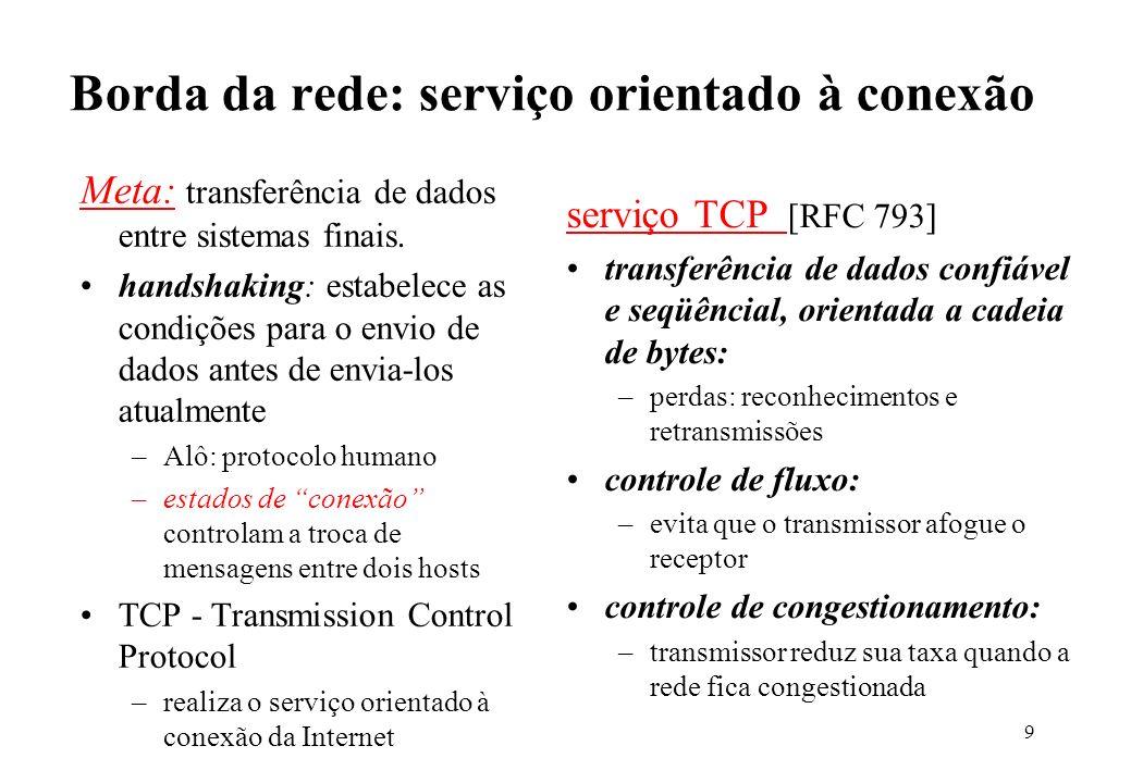 9 Borda da rede: serviço orientado à conexão Meta: transferência de dados entre sistemas finais. handshaking: estabelece as condições para o envio de