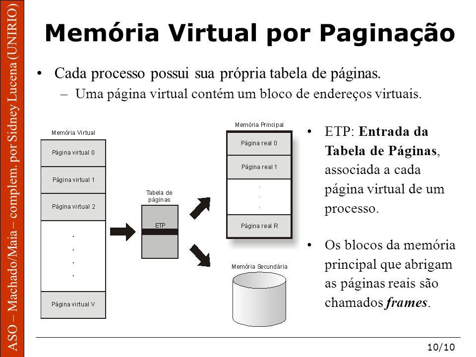 ASO – Machado/Maia – complem. por Sidney Lucena (UNIRIO) 10/10 Memória Virtual por Paginação Cada processo possui sua própria tabela de páginas. –Uma