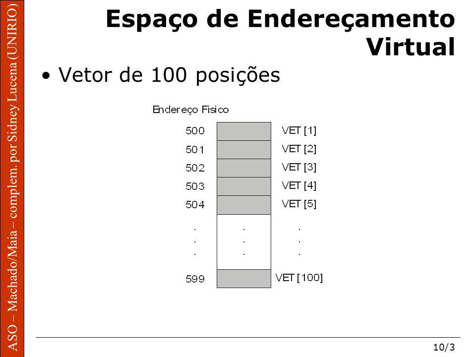 ASO – Machado/Maia – complem. por Sidney Lucena (UNIRIO) 10/3 Espaço de Endereçamento Virtual Vetor de 100 posições